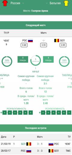 Статистика в Лиге Ставок